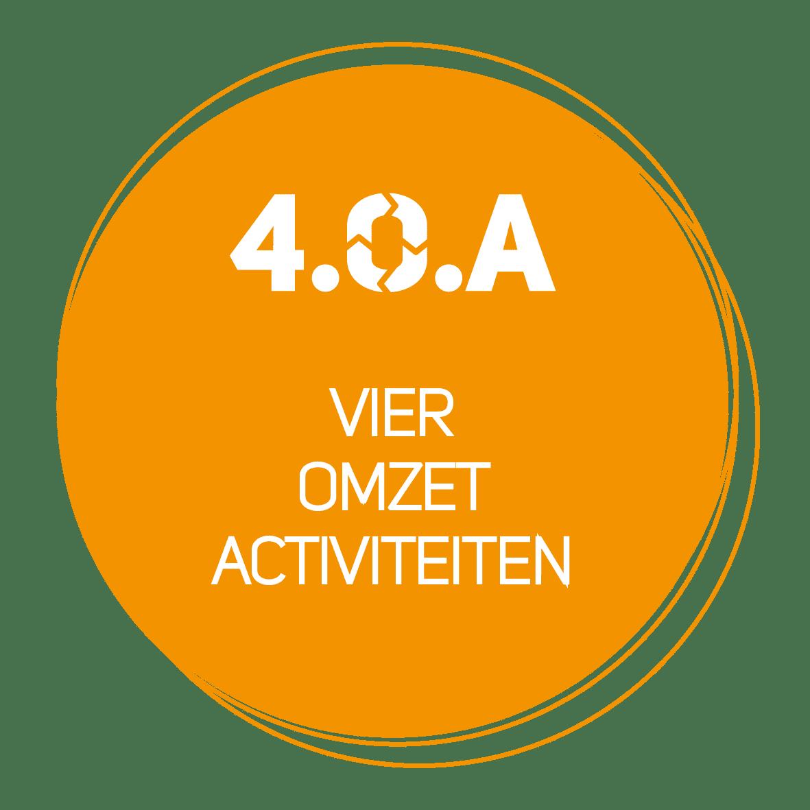 sites/41164617/Vier Omzet Activiteiten.png